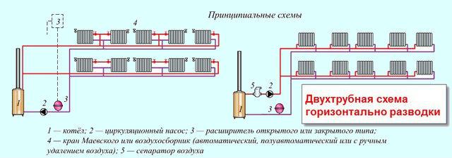 и кран Маевского на каждый