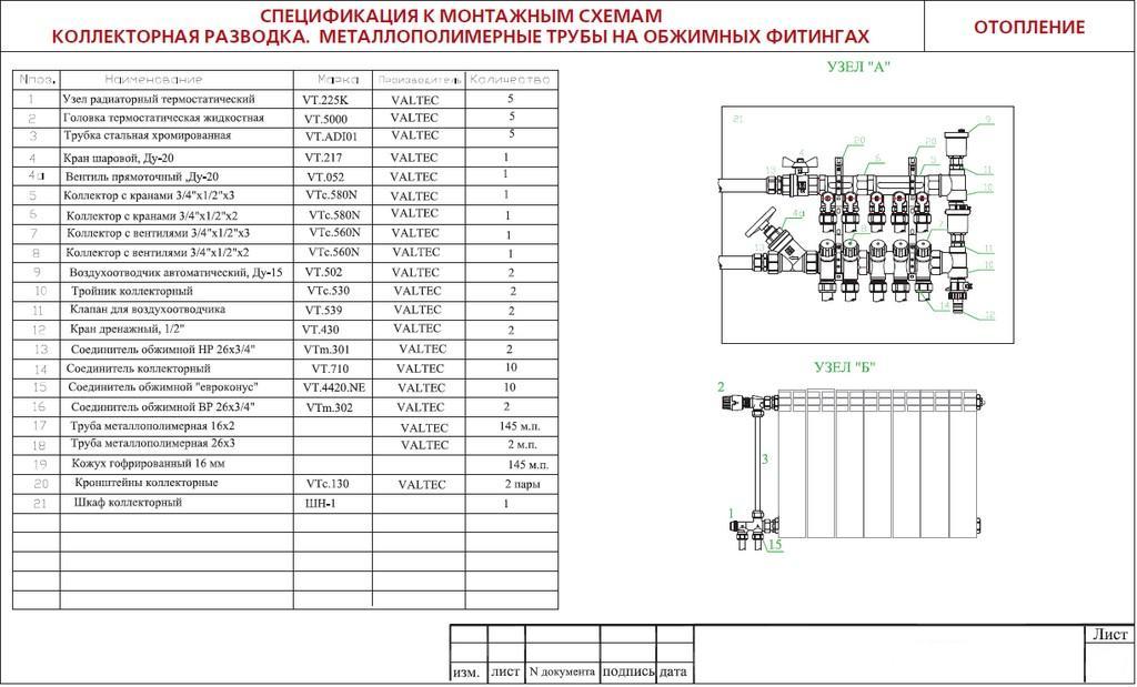 Спецификация к монтажной схеме
