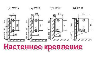 Plastinchatyj-radiator-8