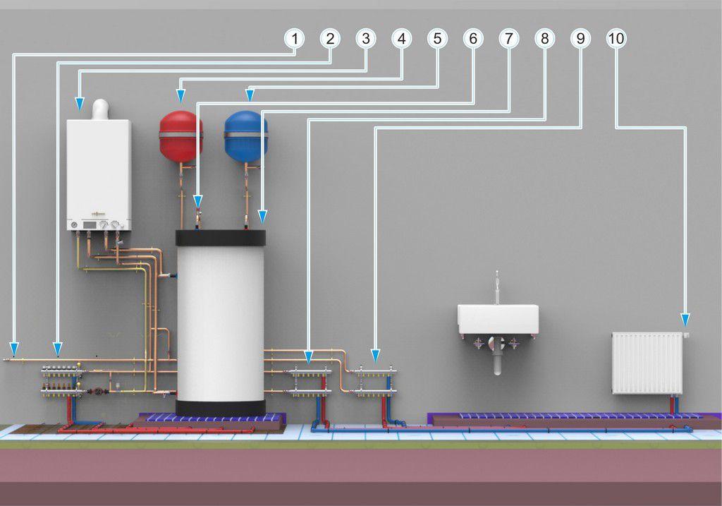 Схема обвязки газового котла фото 122