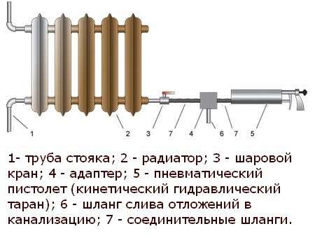 technologiya-promyvki--8