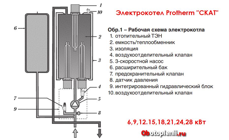 схема электрического котла prothrem скат