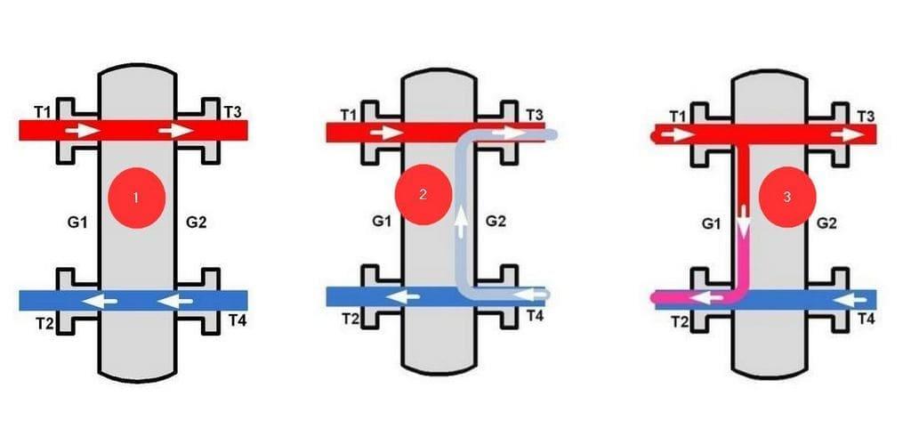 гидравлическая стрелка отопления