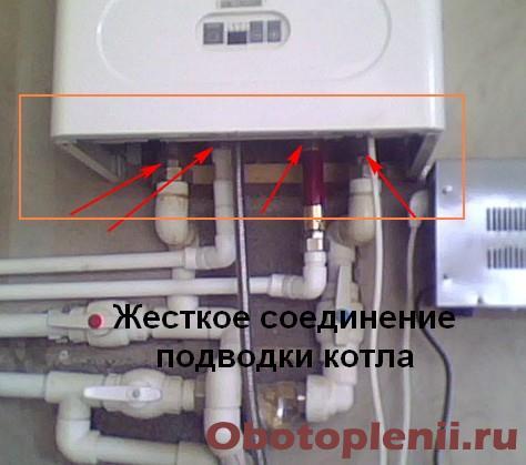 polimernaja obvjazka gazovogo kotla