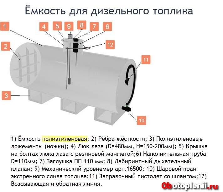 zhidkotoplivnyj kotel otoplenija 2